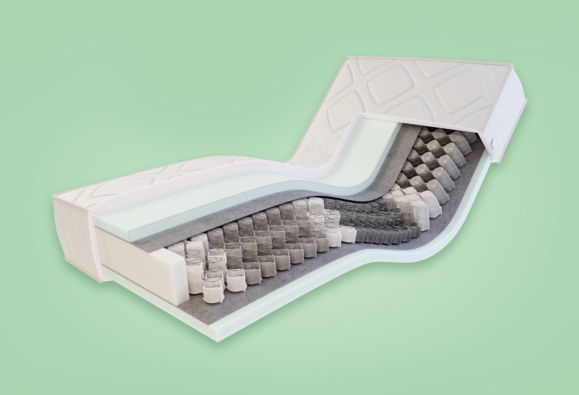 Gazella Comfort II Pocketvering Matras | Swiss Sense