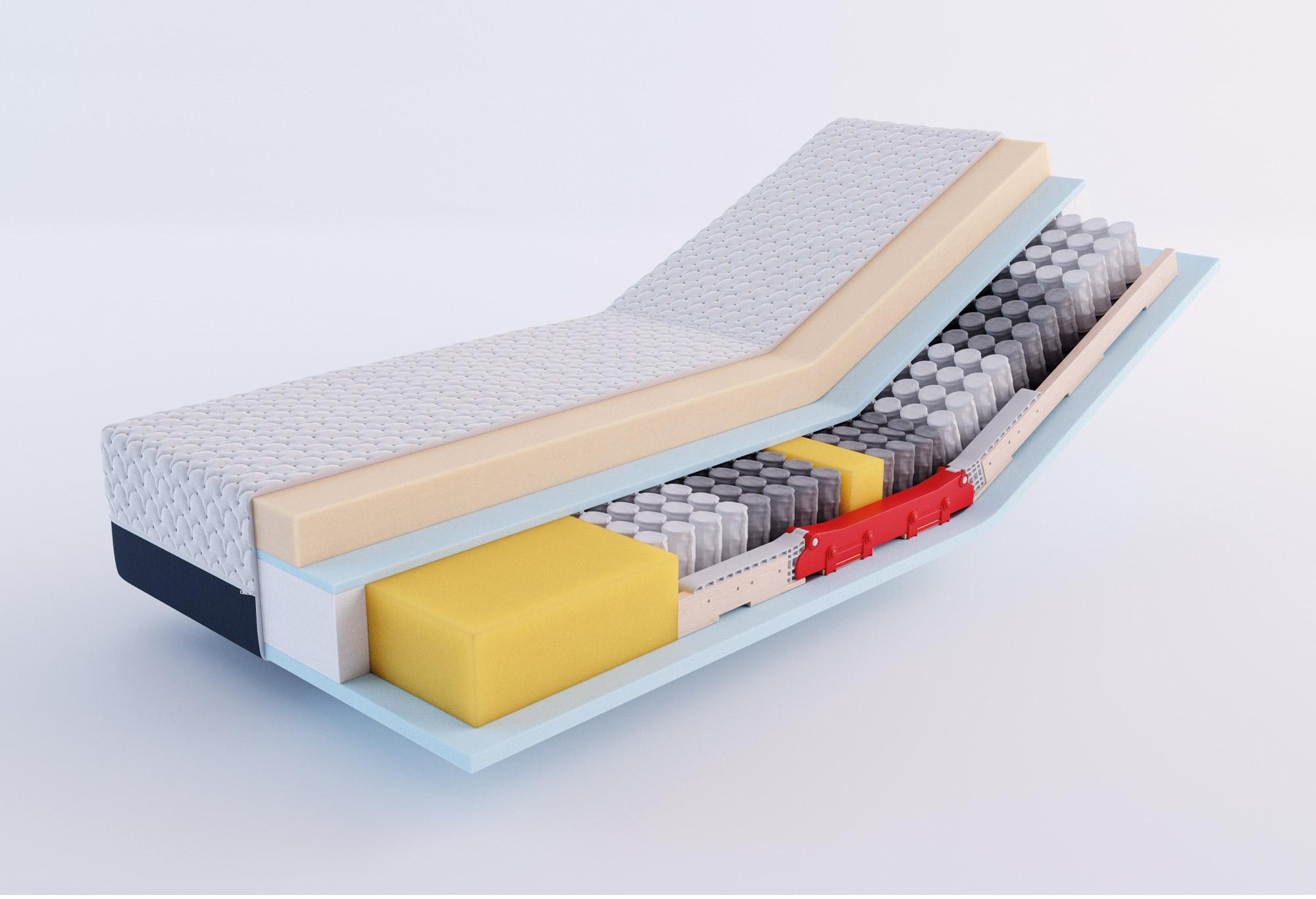 E-mattress HF | Swiss Sense