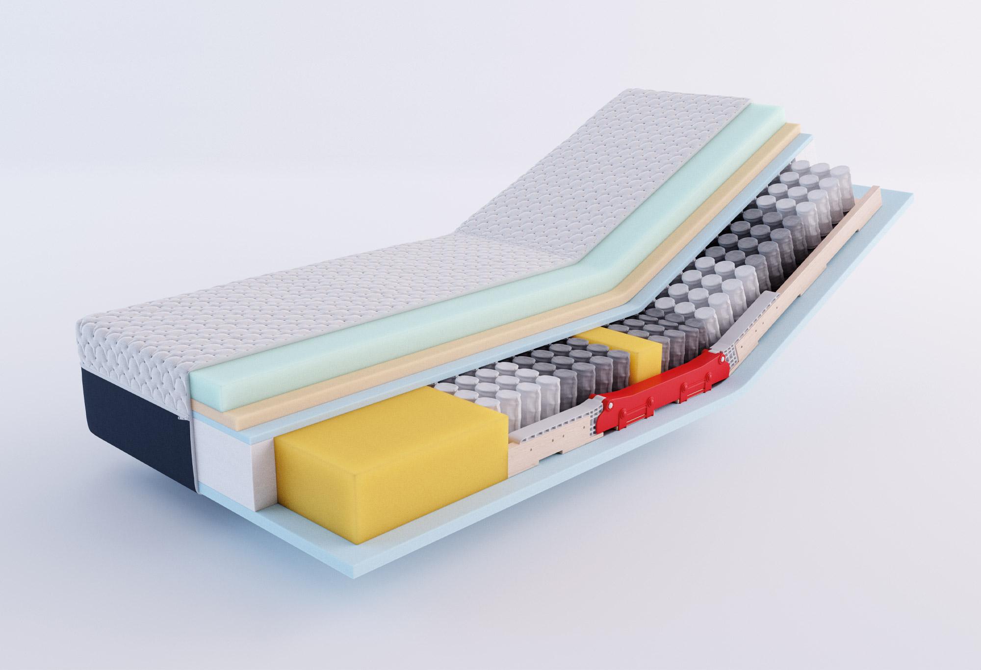 E-mattress MF | Swiss Sense