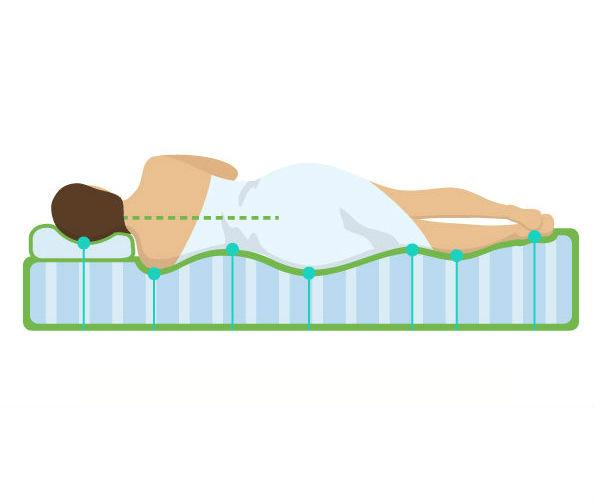 Rugpijn na Slapen | Swiss Sense
